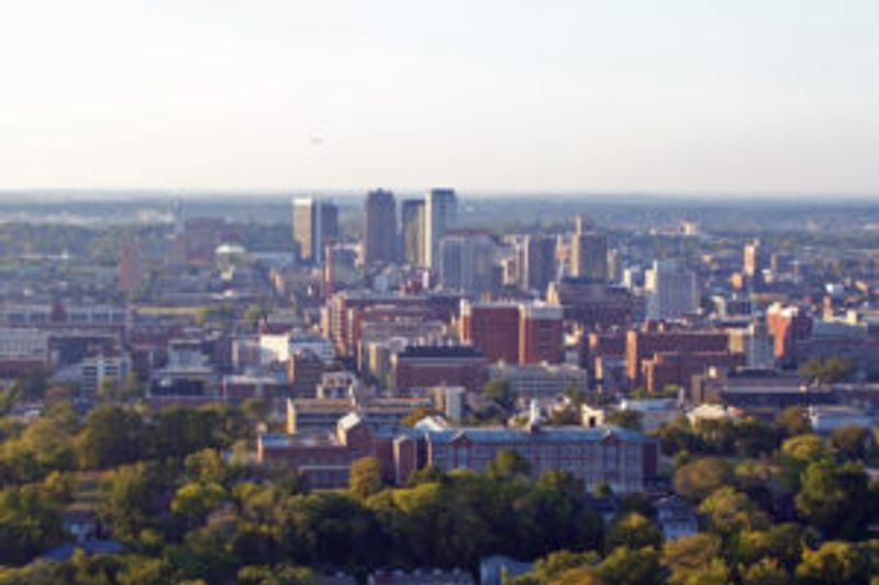 Forbes Ranks Birmingham as Top City in Value