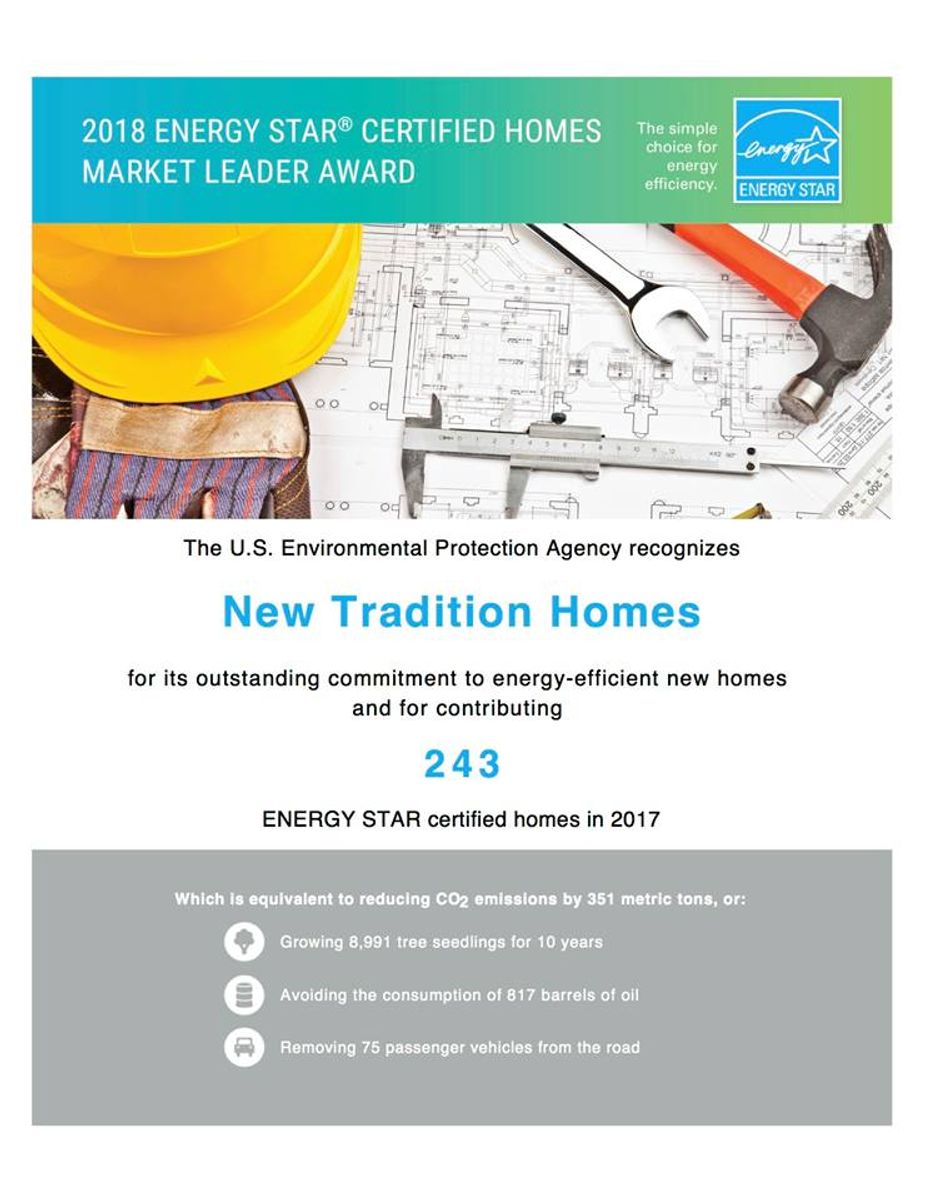Logo - 2018 ENERGY STAR Market Leader Award